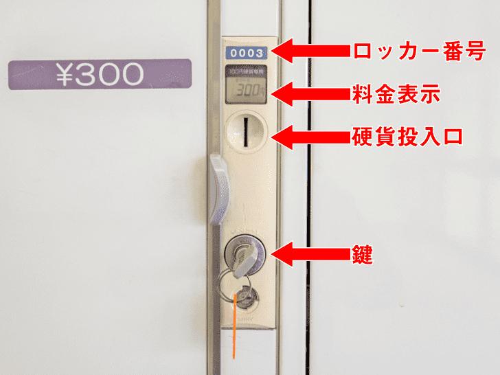 新尾道駅のコインロッカーのロッカー番号・料金表示・硬貨投入口・鍵の解説