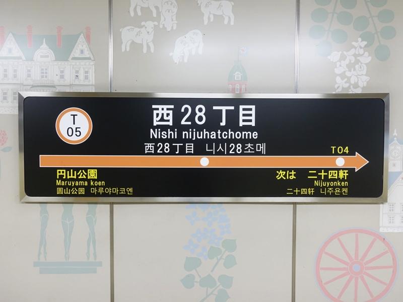 西28丁目駅